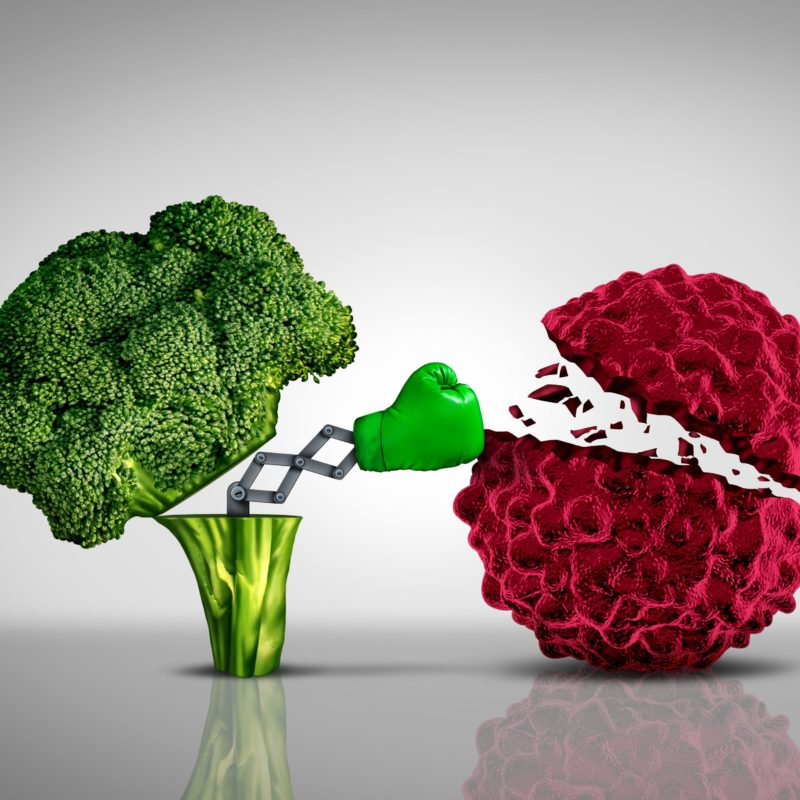 La tua abitudine, fattore che aumenta o riduce il tuo rischio di cancro