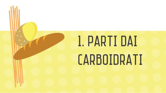 Carboidrati - Crea il tuo primo piatto