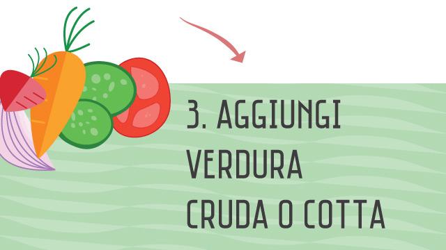 Verdura - Crea il tuo panino sano
